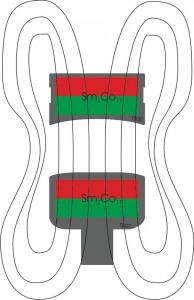 Magnetfeld StecoTitanmagnetics